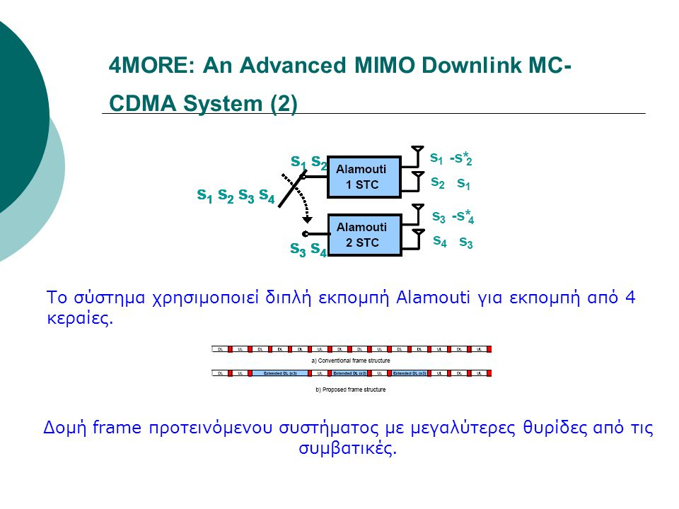 4MORE: An Advanced MIMO Downlink MC-CDMA System (2)