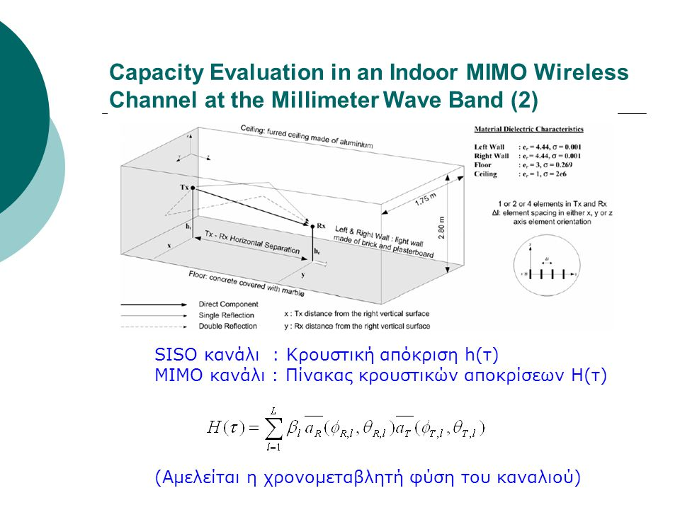 Capacity Evaluation in an Indoor MIMO Wireless Channel at the Millimeter Wave Band (2)
