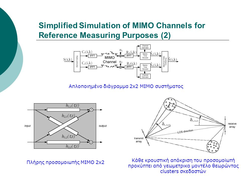 Simplified Simulation of MIMO Channels for Reference Measuring Purposes (2)