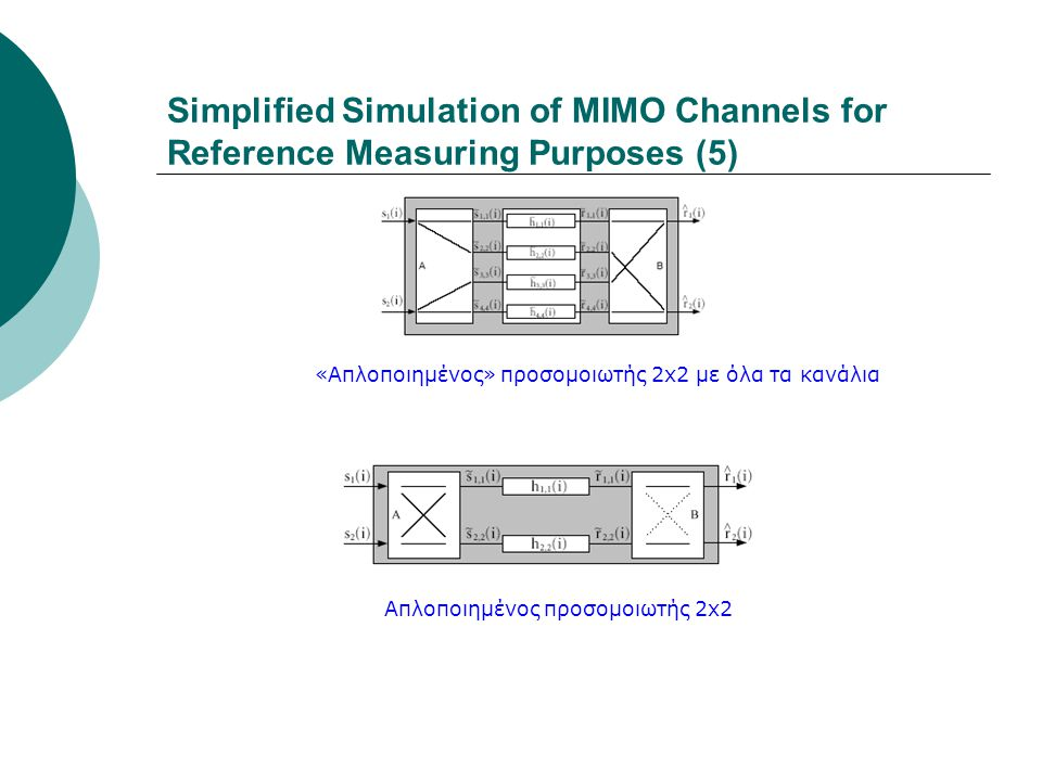 Simplified Simulation of MIMO Channels for Reference Measuring Purposes (5)