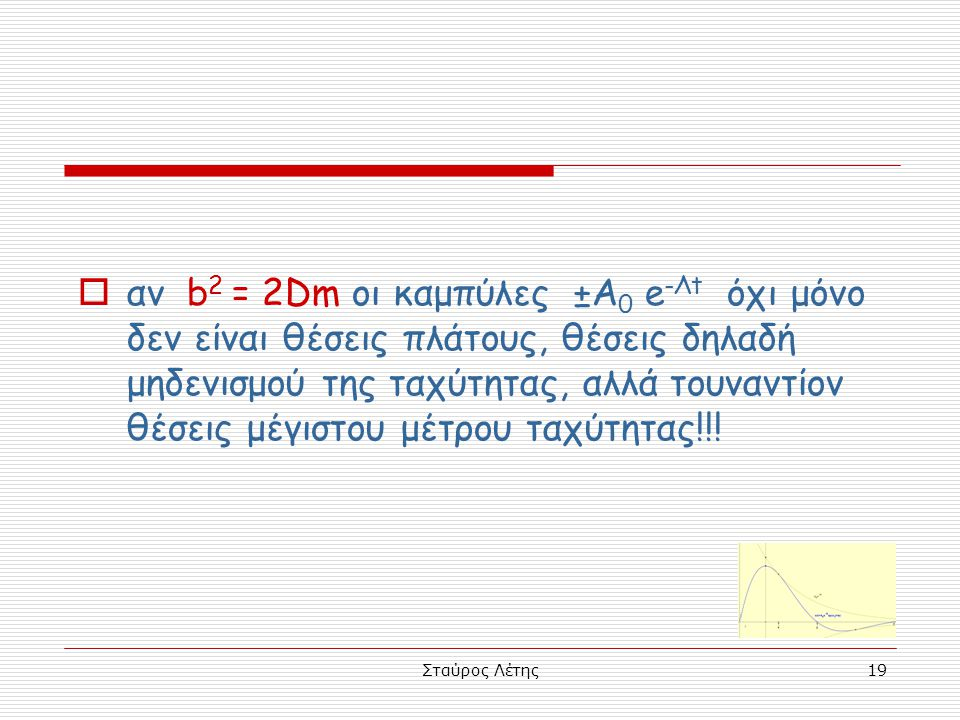 αν b2 = 2Dm οι καμπύλες ±Α0 e-Λt όχι μόνο δεν είναι θέσεις πλάτους, θέσεις δηλαδή μηδενισμού της ταχύτητας, αλλά τουναντίον θέσεις μέγιστου μέτρου ταχύτητας!!!