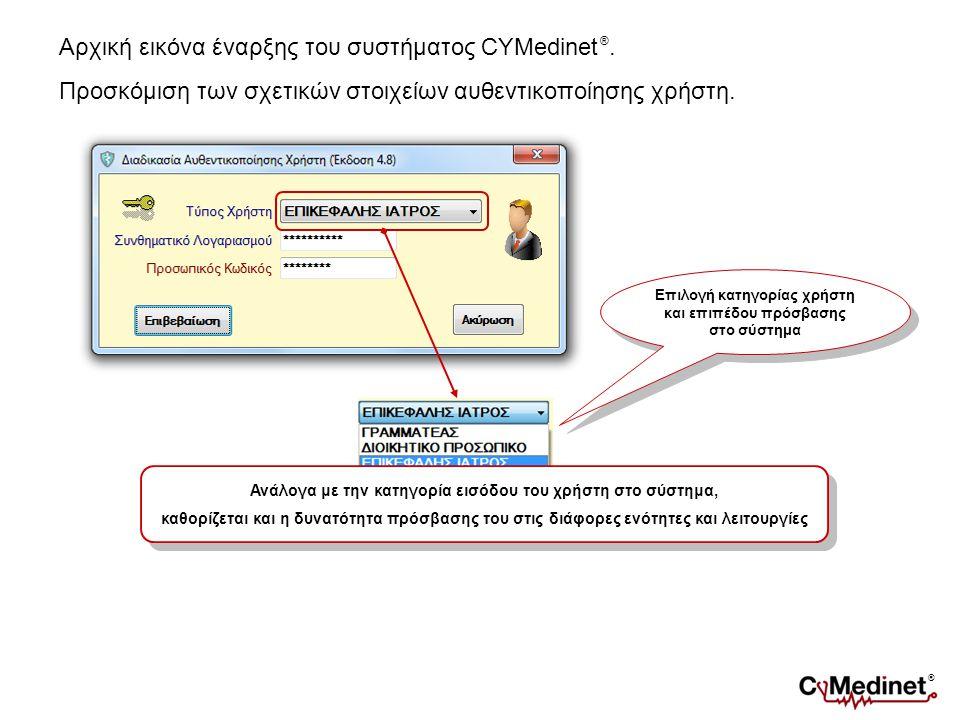 Αρχική εικόνα έναρξης του συστήματος CYMedinet ®.