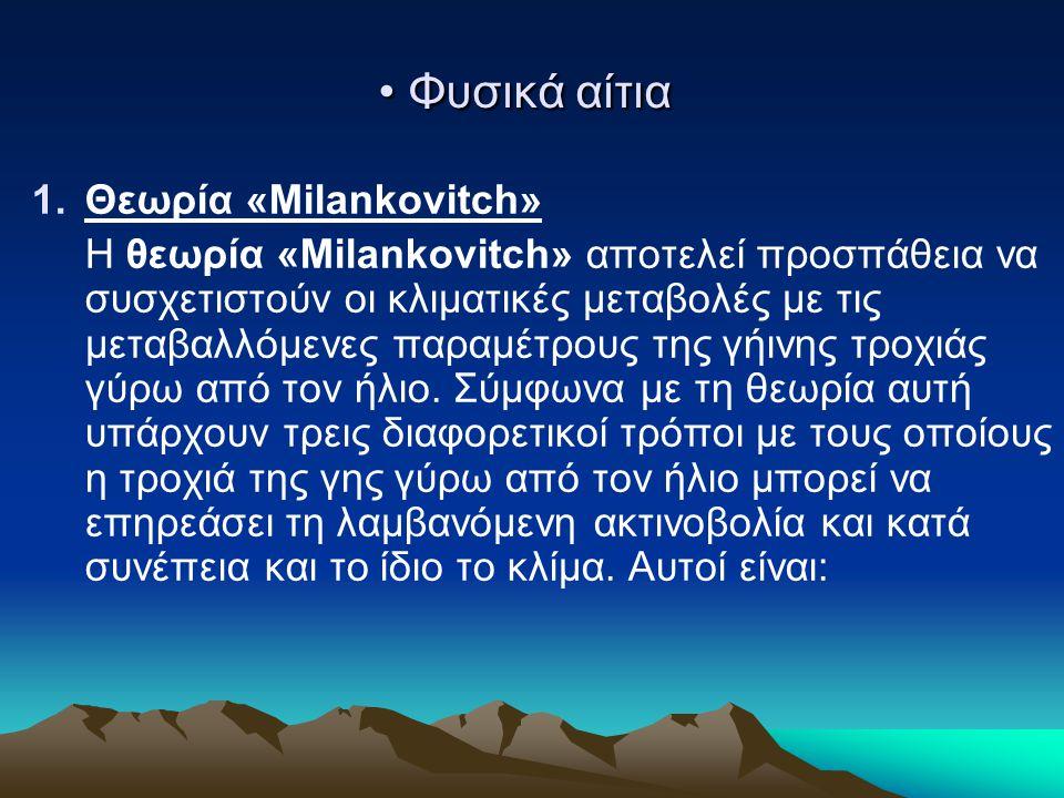 Φυσικά αίτια Θεωρία «Milankovitch»