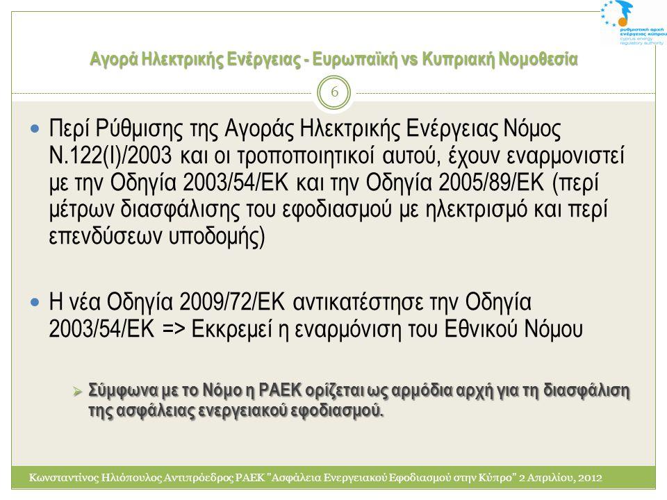 Αγορά Ηλεκτρικής Ενέργειας - Ευρωπαϊκή vs Κυπριακή Νομοθεσία