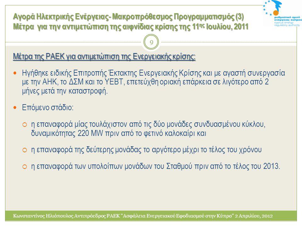 Μέτρα της ΡΑΕΚ για αντιμετώπιση της Ενεργειακής κρίσης: