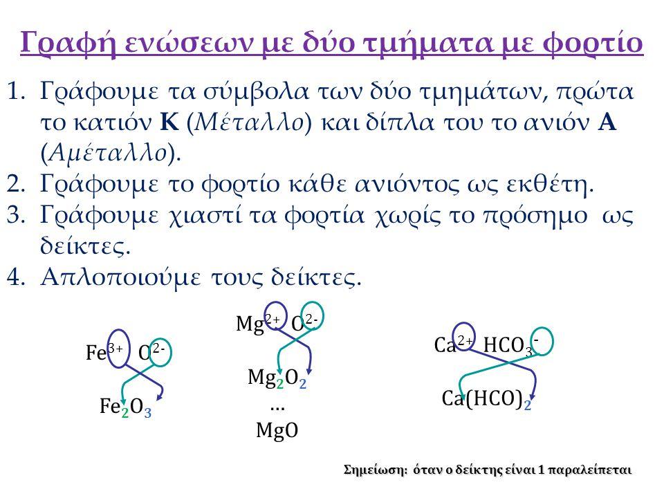 Γραφή ενώσεων με δύο τμήματα με φορτίο
