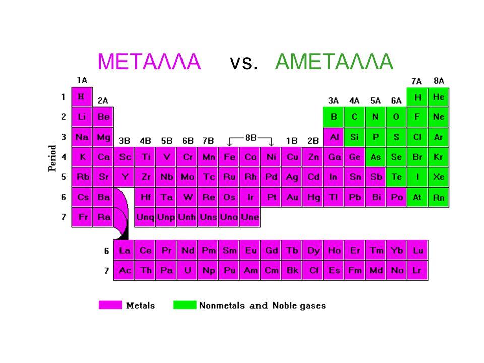 ΜΕΤΑΛΛΑ vs. ΑΜΕΤΑΛΛΑ