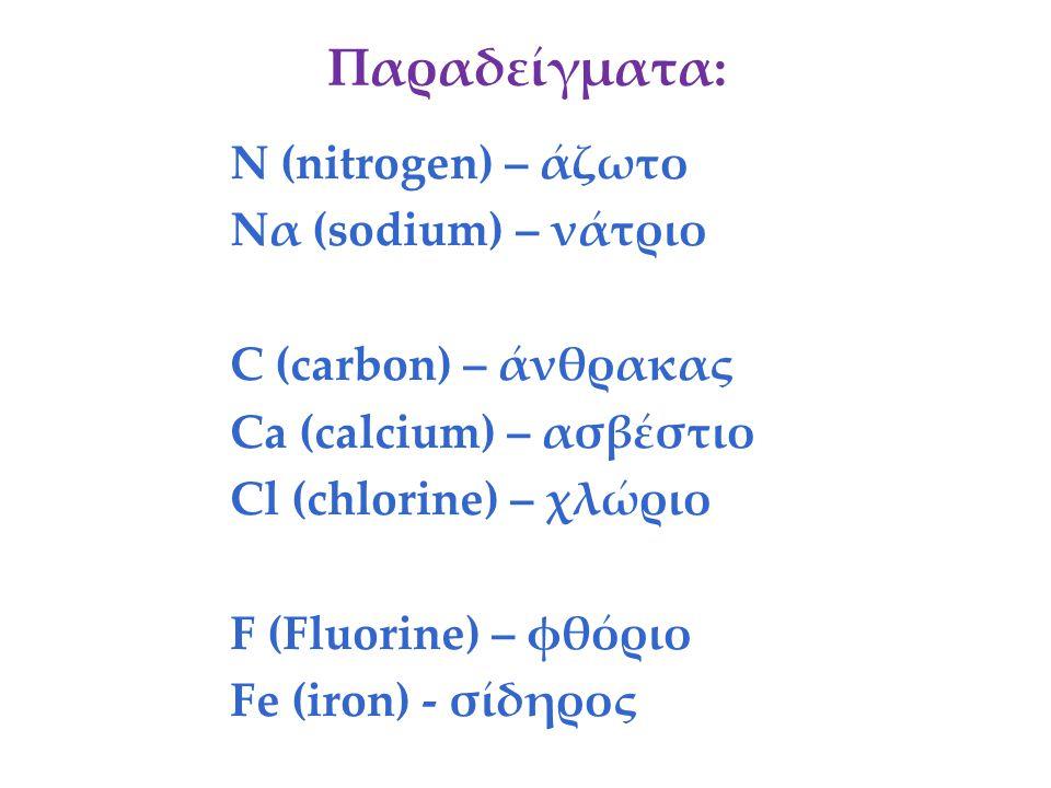 Παραδείγματα: Ν (nitrogen) – άζωτο Να (sodium) – νάτριο