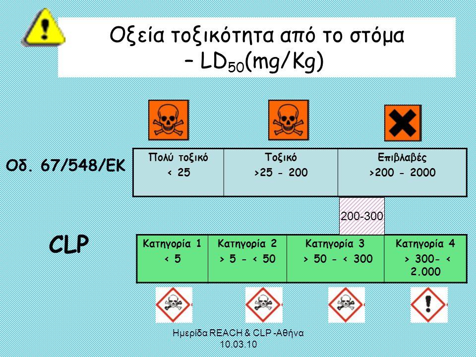 CLP Οξεία τοξικότητα από το στόμα – LD50(mg/Kg) Οδ. 67/548/ΕΚ 200-300