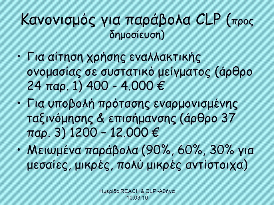 Κανονισμός για παράβολα CLP (προς δημοσίευση)