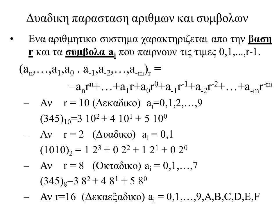 Δυαδικη παρασταση αριθμων και συμβολων