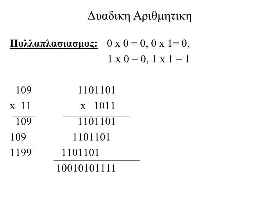 Δυαδικη Αριθμητικη Πολλαπλασιασμος: 0 x 0 = 0, 0 x 1= 0,