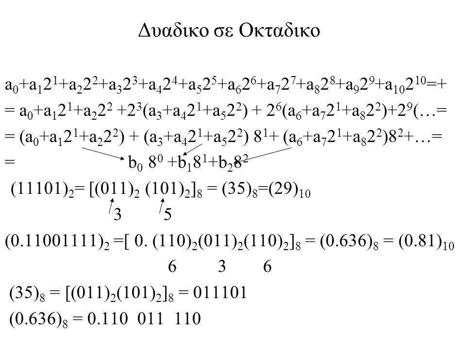 Δυαδικο σε Οκταδικο a0+a121+a222+a323+a424+a525+a626+a727+a828+a929+a10210=+ = a0+a121+a222 +23(a3+a421+a522) + 26(a6+a721+a822)+29(…=