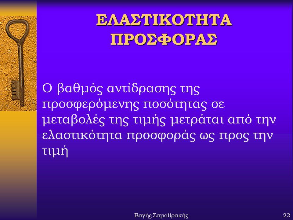 ΕΛΑΣΤΙΚΟΤΗΤΑ ΠΡΟΣΦΟΡΑΣ