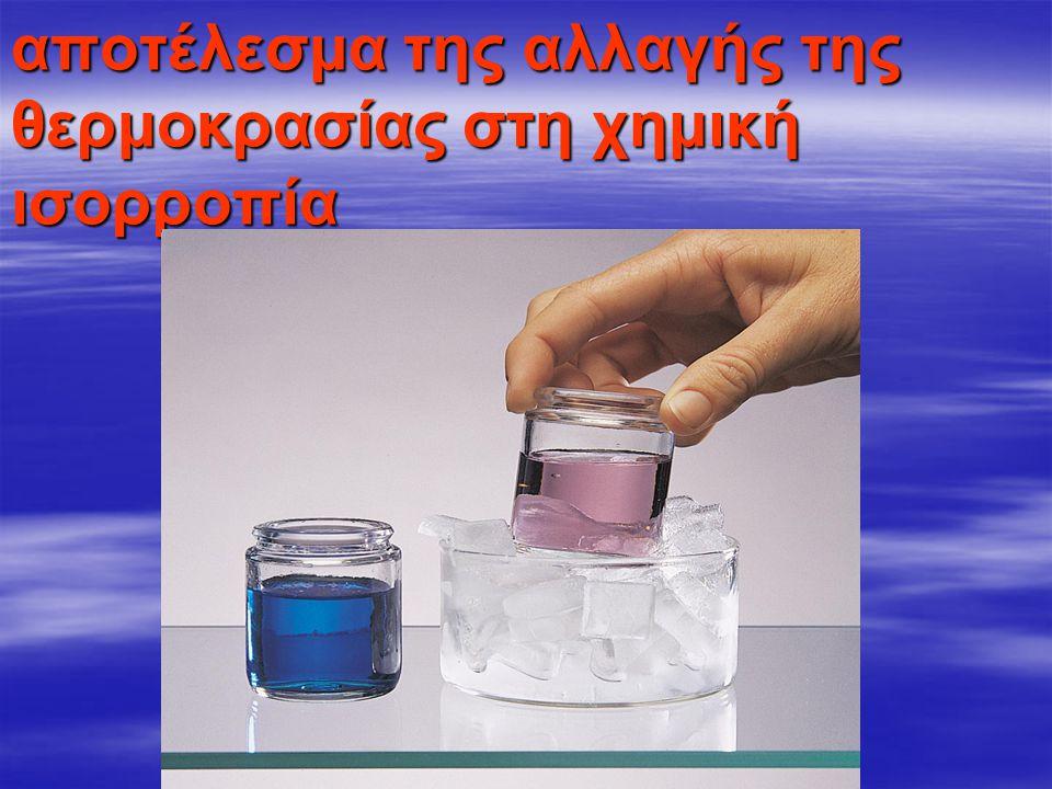 αποτέλεσμα της αλλαγής της θερμοκρασίας στη χημική ισορροπία