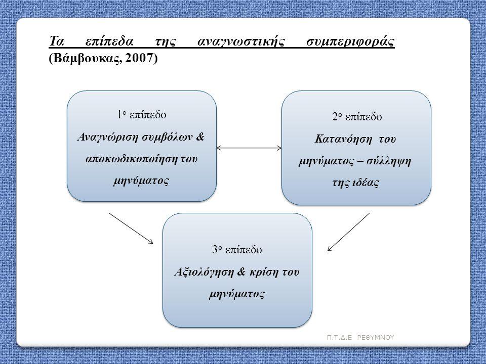 Τα επίπεδα της αναγνωστικής συμπεριφοράς (Βάμβουκας, 2007)
