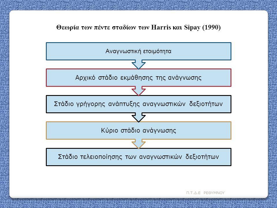 Θεωρία των πέντε σταδίων των Harris και Sipay (1990)