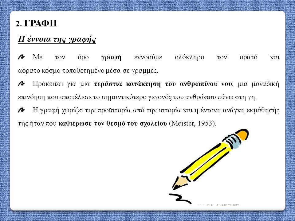 Η έννοια της γραφής 2. ΓΡΑΦΗ