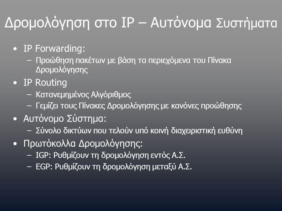 Δρομολόγηση στο IP – Αυτόνομα Συστήματα