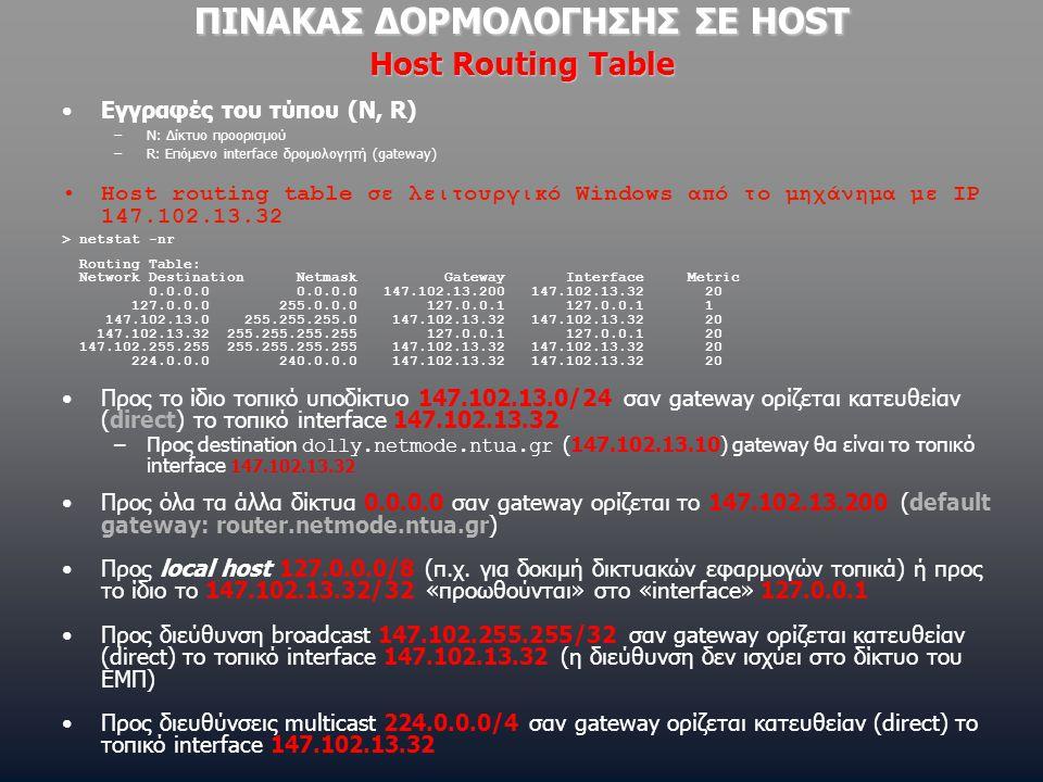 ΠΙΝΑΚΑΣ ΔΟΡΜΟΛΟΓΗΣΗΣ ΣΕ HOST Host Routing Table