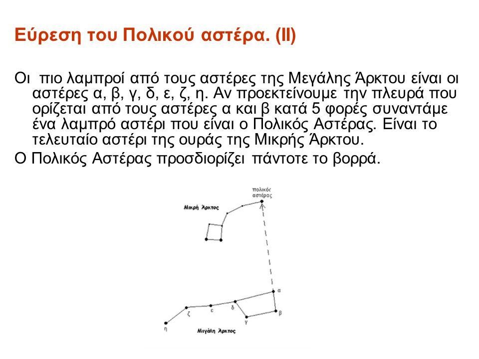 Εύρεση του Πολικού αστέρα. (ΙΙ)