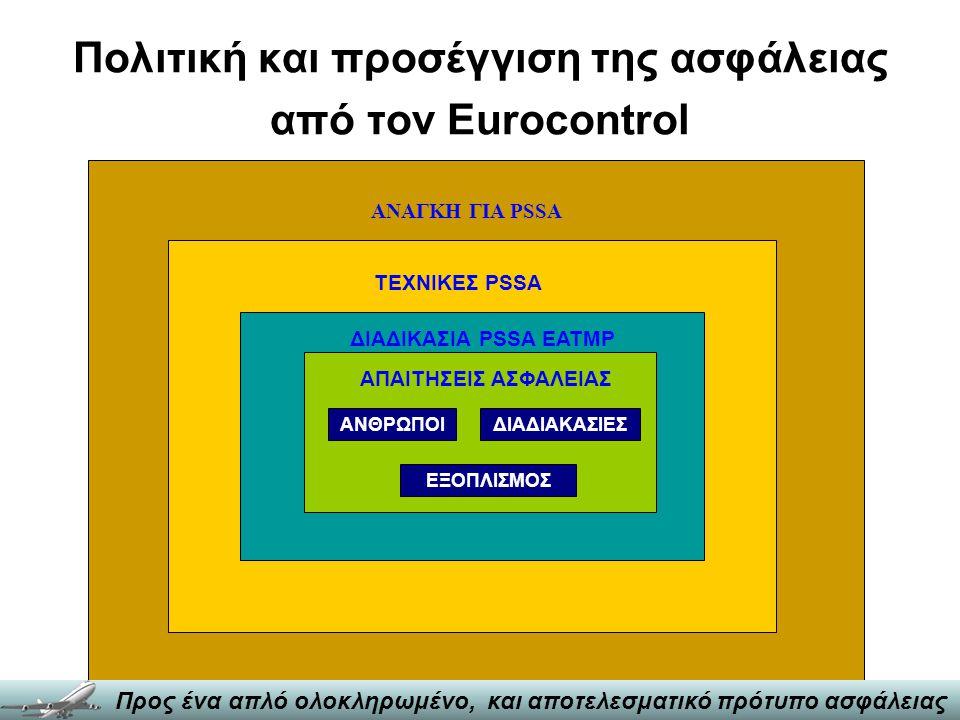 Πολιτική και προσέγγιση της ασφάλειας από τον Eurocontrol