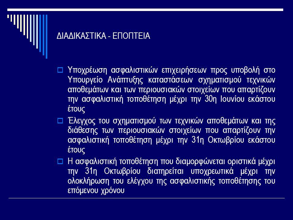 ΔΙΑΔΙΚΑΣΤΙΚΑ - ΕΠΟΠΤΕΙΑ