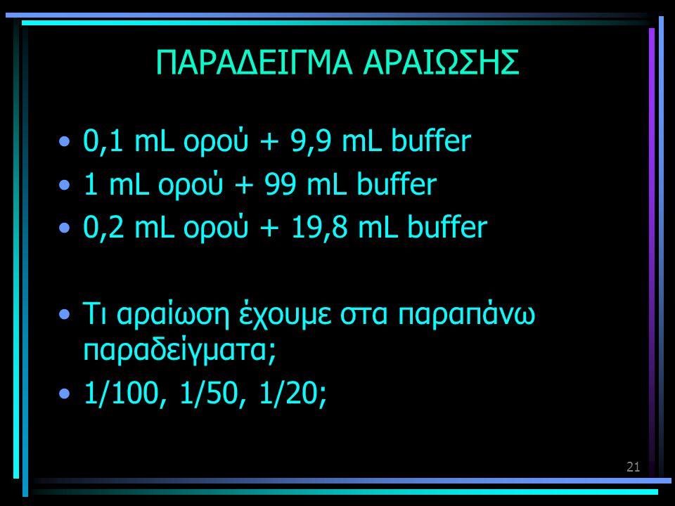 ΠΑΡΑΔΕΙΓΜΑ ΑΡΑΙΩΣΗΣ 0,1 mL ορού + 9,9 mL buffer