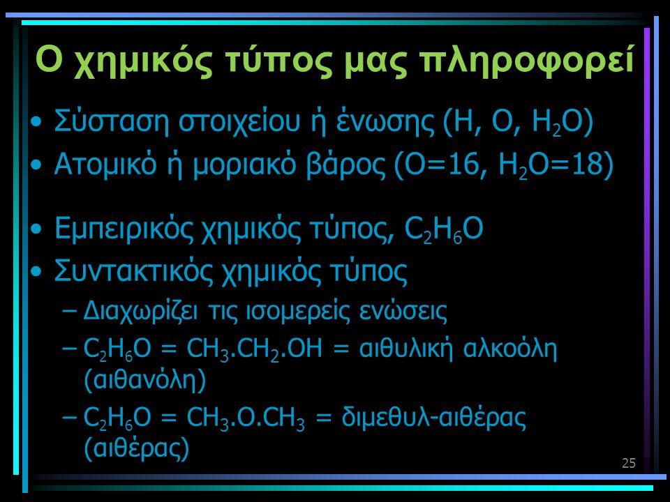 Ο χημικός τύπος μας πληροφορεί