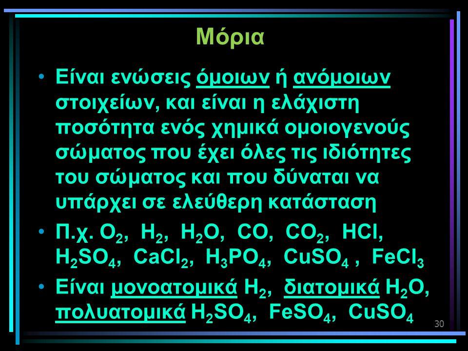 Μόρια