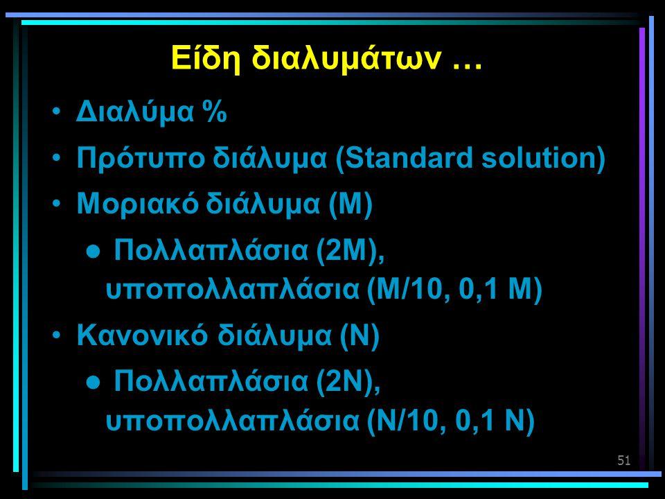Είδη διαλυμάτων … Διαλύμα % Πρότυπο διάλυμα (Standard solution)
