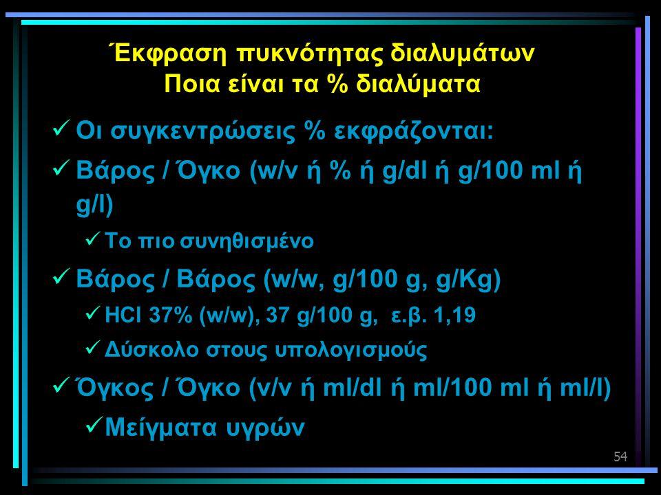 Έκφραση πυκνότητας διαλυμάτων Ποια είναι τα % διαλύματα