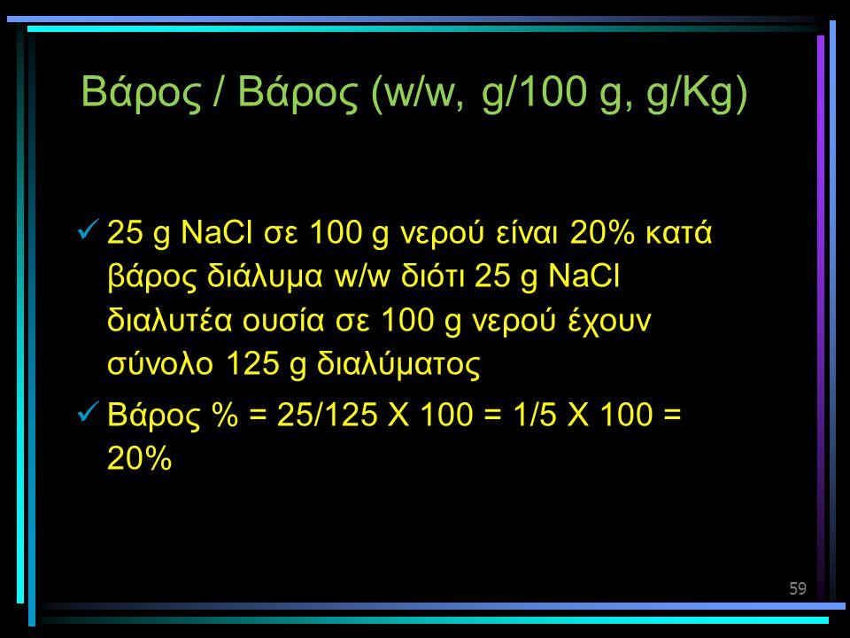 Βάρος / Βάρος (w/w, g/100 g, g/Kg)