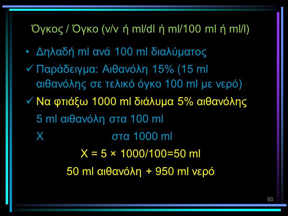 Όγκος / Όγκο (v/v ή ml/dl ή ml/100 ml ή ml/l)