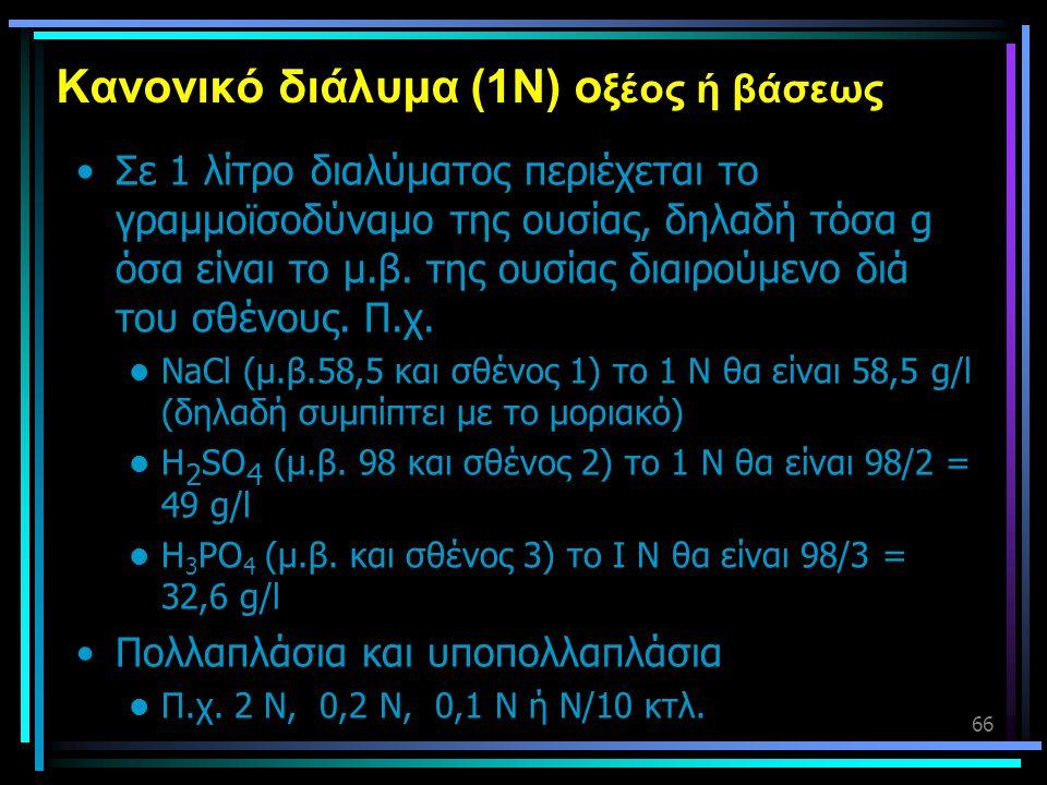 Κανονικό διάλυμα (1Ν) οξέος ή βάσεως