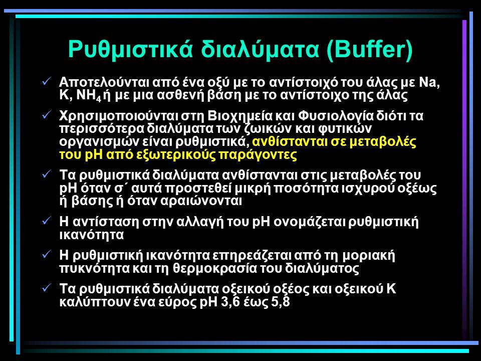 Ρυθμιστικά διαλύματα (Buffer)