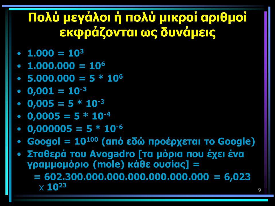 Πολύ μεγάλοι ή πολύ μικροί αριθμοί εκφράζονται ως δυνάμεις