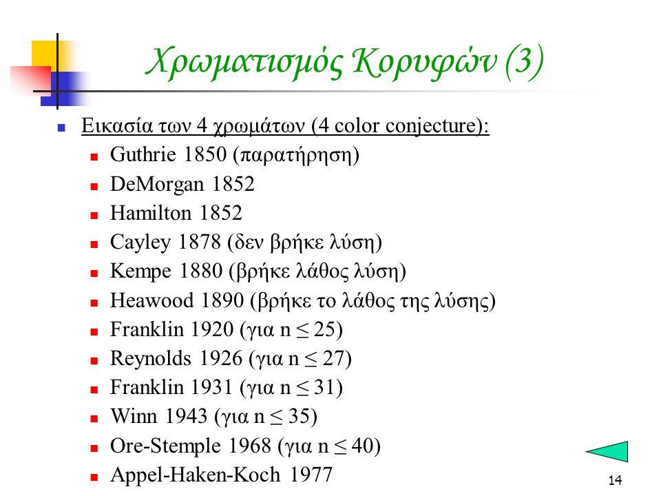 Χρωματισμός Κορυφών (3)