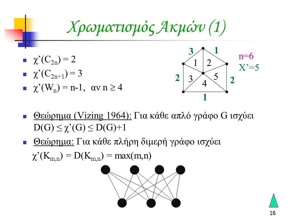 Χρωματισμός Ακμών (1) 3 1 n=6 X'=5 χ'(C2n) = 2 χ'(C2n+1) = 3