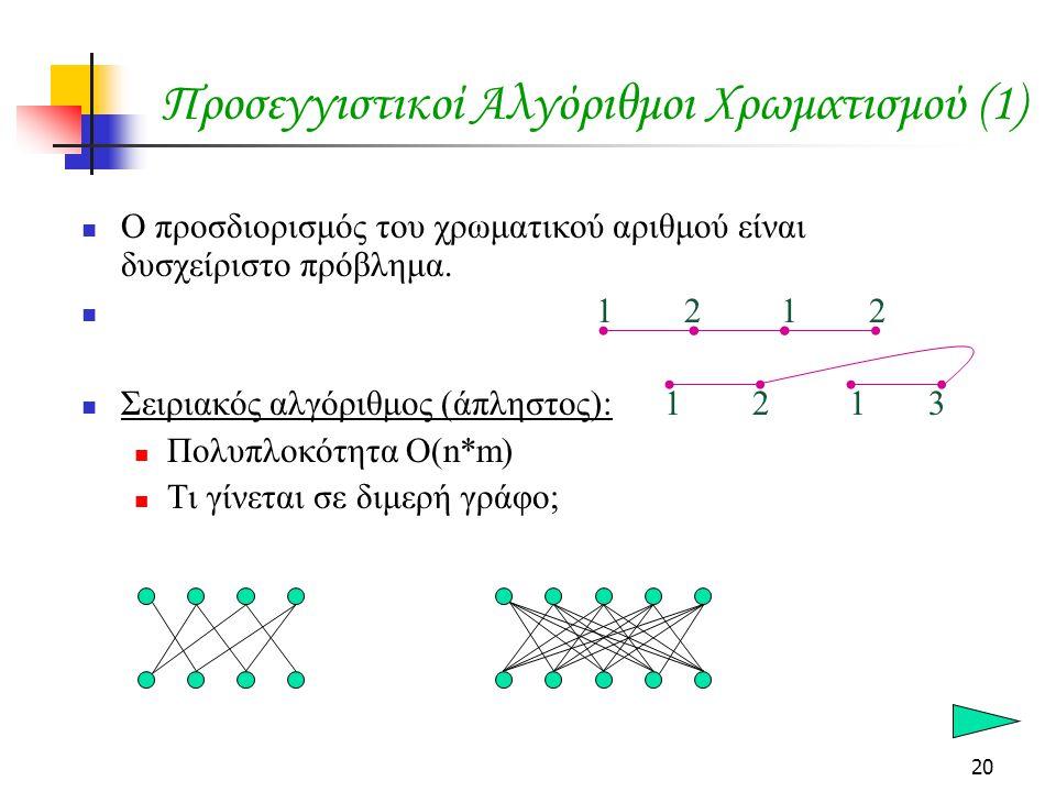 Προσεγγιστικοί Αλγόριθμοι Χρωματισμού (1)