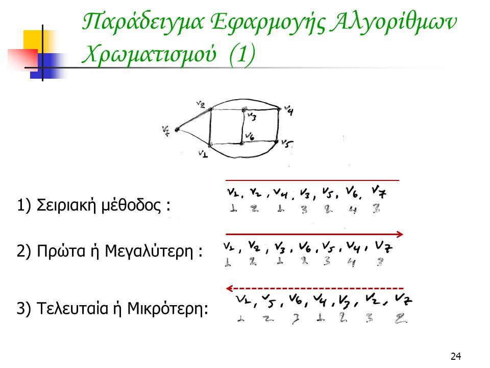 Παράδειγμα Εφαρμογής Αλγορίθμων Χρωματισμού (1)
