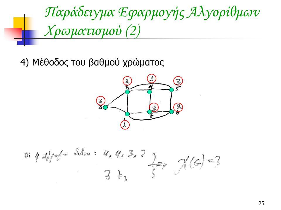 Παράδειγμα Εφαρμογής Αλγορίθμων Χρωματισμού (2)