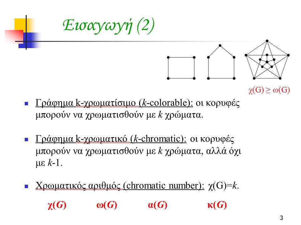 Εισαγωγή (2) χ(G) ≥ ω(G) Γράφημα k-χρωματίσιμο (k-colorable): οι κορυφές μπορούν να χρωματισθούν με k χρώματα.