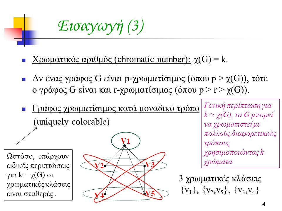 Εισαγωγή (3) Χρωματικός αριθμός (chromatic number): χ(G) = k.
