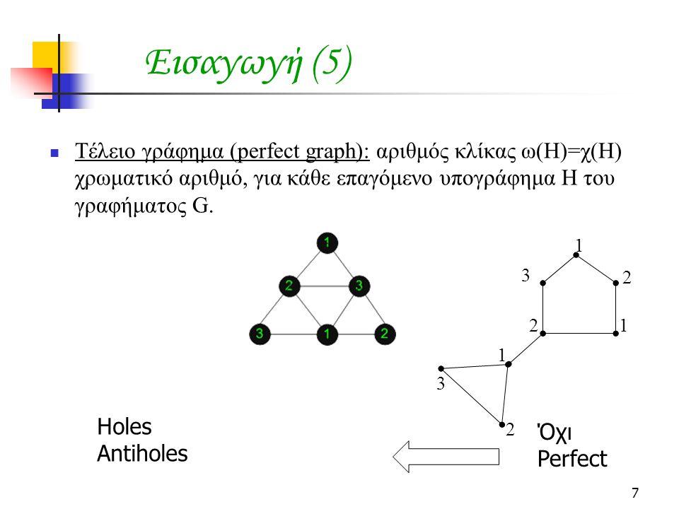 Εισαγωγή (5) Τέλειο γράφημα (perfect graph): αριθμός κλίκας ω(Η)=χ(Η) χρωματικό αριθμό, για κάθε επαγόμενο υπογράφημα Η του γραφήματος G.