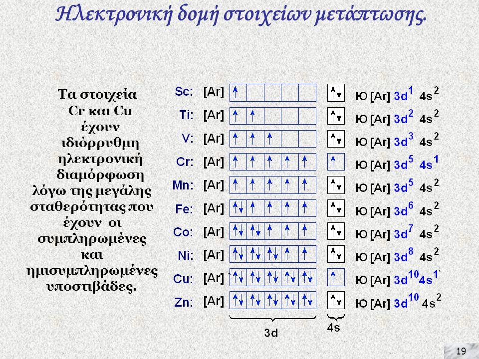 Ηλεκτρονική δομή στοιχείων μετάπτωσης.