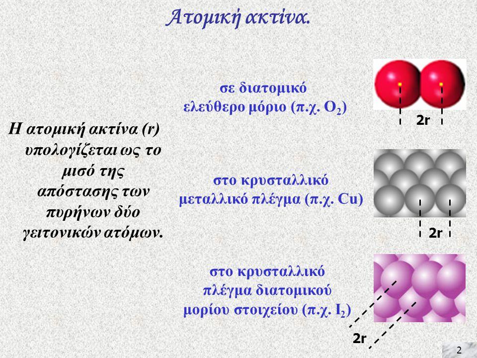 μεταλλικό πλέγμα (π.χ. Cu) μορίου στοιχείου (π.χ. Ι2)