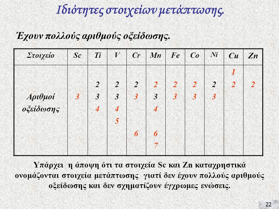 Ιδιότητες στοιχείων μετάπτωσης.