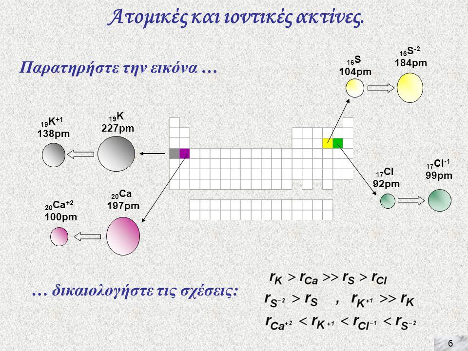 Ατομικές και ιοντικές ακτίνες.