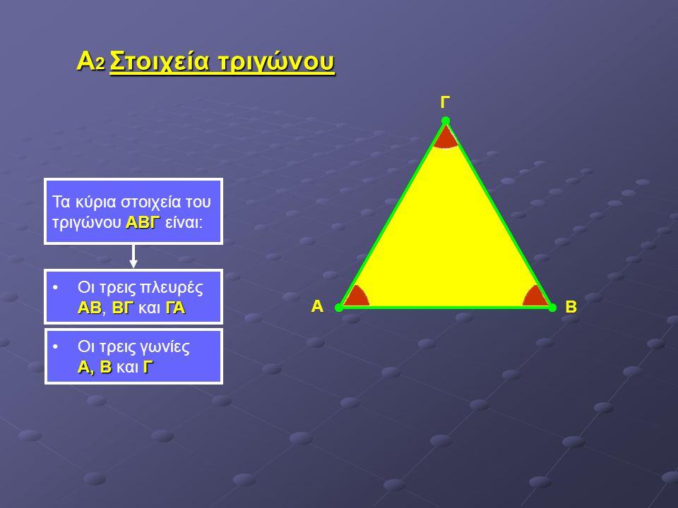 Α2 Στοιχεία τριγώνου Γ Τα κύρια στοιχεία του τριγώνου ΑΒΓ είναι: